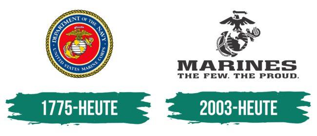 Marines Logo Geschichte
