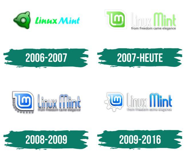 Mint Logo Geschichte