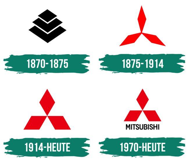 Mitsubishi Logo Geschichte