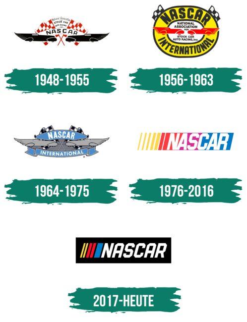 NASCAR Logo Geschichte