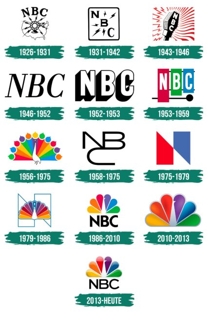 NBC Logo Geschichte