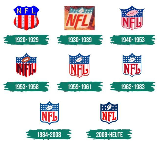 NFL Logo Geschichte