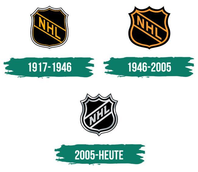 NHL Logo Geschichte