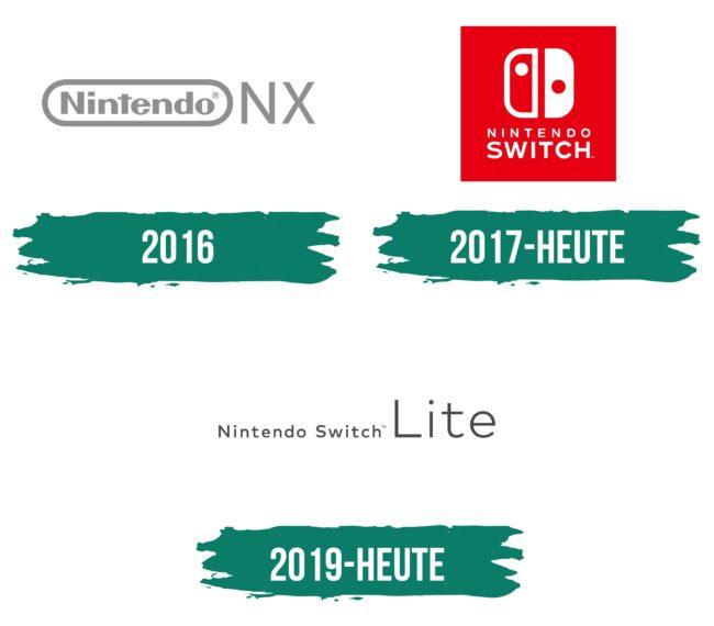 Nintendo Switch Logo Geschichte