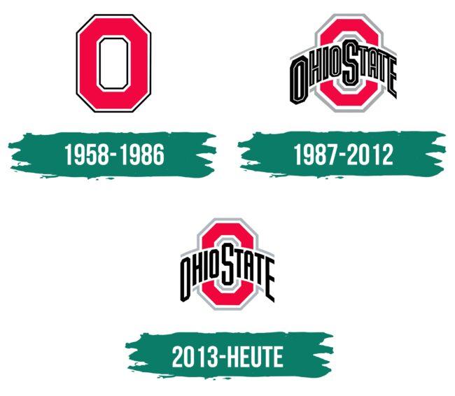 Ohio State Logo Geschichte