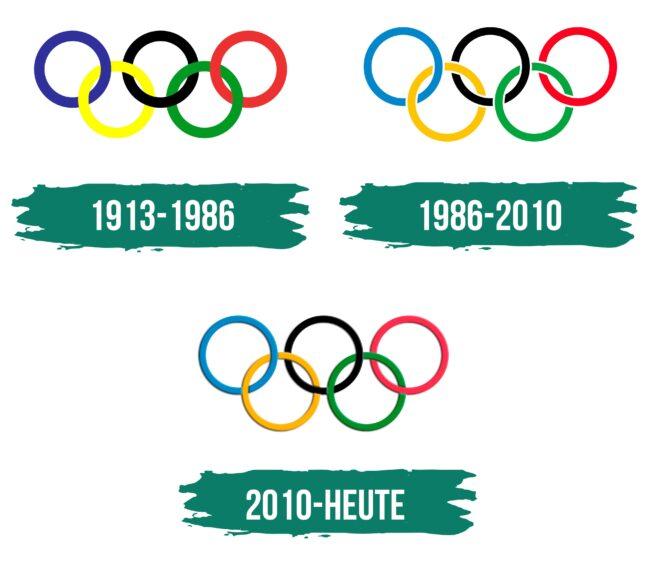 Olympics Logo Geschichte