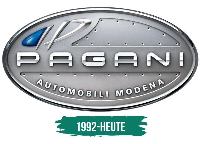 Pagani Logo Geschichte
