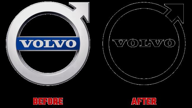 Volvo Vorher und Nachher Logo (Geschichte)