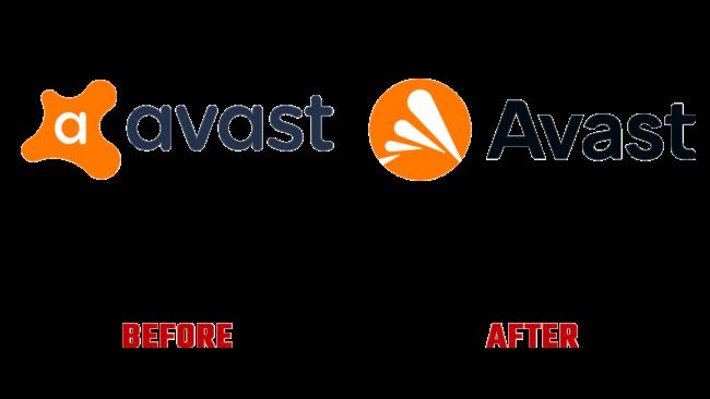 Avast Vorher und Nachher Logo (Geschichte)